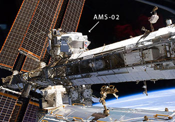 The AMS mounted on the International Space Station